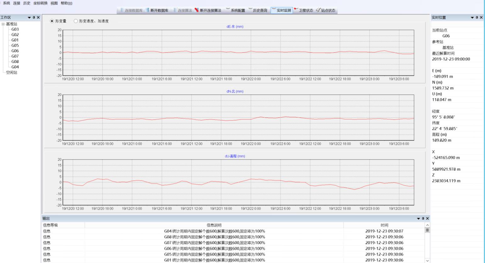 表面位移监测系统(图3)