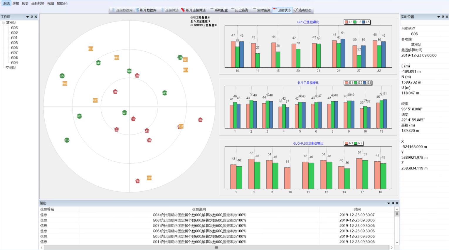 表面位移监测系统(图4)