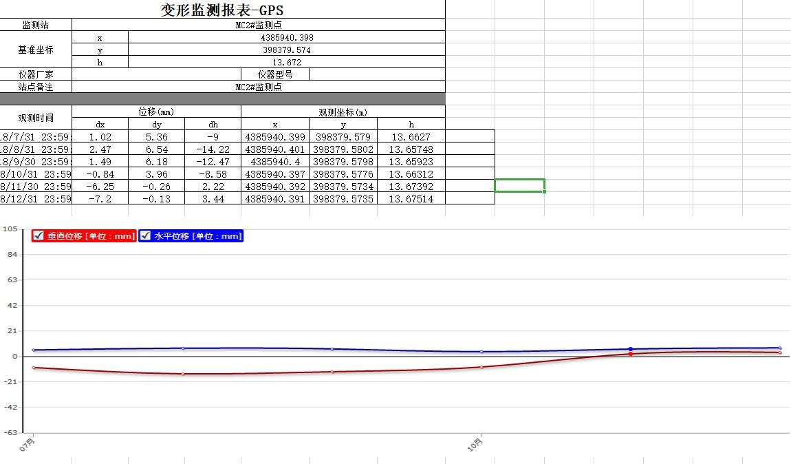 表面位移监测系统(图7)