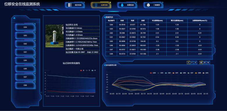 尾矿库在线安全监测系统(图5)